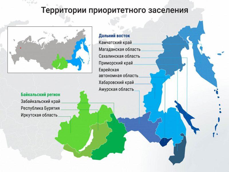 Регионы которые входят в программу переселения соотечественников в рф