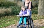 Ка написть правильно харектетистику на инвалидность