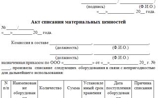 Акт на списание материалов в производство