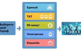 Карта Тройка — проездной на все виды городского транспорта Москвы